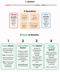 Economics 101 – Page 5 – piigsty Economics Poster, Micro Economics, Teaching Economics, Economics Lessons, Economics Vocabulary, Basic Economics, Microeconomics Study, Study Notes, Economic Terms