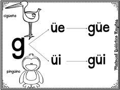 Maravilloso y excelente material didáctico para trabajar las sílabas | Material Educativo