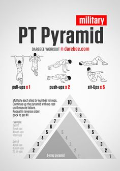 PT Pyramid Workout If you don't cancel the huge barbell lifts with adequate strategic device work, you'll end up looking strong but feeling broken. Balance strength and health with this method! 300 Workout, Gym Workout Tips, Workout Challenge, Calisthenics Workout Plan, Pull Up Challenge, Murph Workout, Fitness Workouts, At Home Workouts, Boxe Fitness