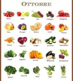 13 fantastiche immagini su frutta e verdura di stagione for Cucinare juicer