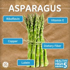 INFOGRAPHIC: The nutrition behind each bite of asparagus.