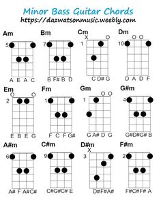 Guitar Scales Charts, Bass Guitar Scales, Bass Guitar Notes, Bass Guitar Chords, Music Chords, Guitar Chord Chart, Bass Guitar Lessons, Music Guitar, Bass Guitars
