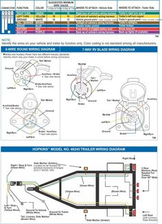 Trailer Wiring Diagram 7 Wire Circuit Truck to Trailer Trailers