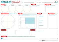 The PROJECT CANVAS: bridging the gap between concept and execution | Sara Coene | Pulse | LinkedIn