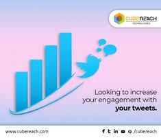 Increasing your engagement with tweets and driving more traffic towards your business cannot be achieved by just posting your posts in #Twitter.