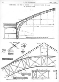 The problem of the Galerie des machines at the 1889 Paris International Exposition: iron or steel? image from Engineering , The Paris Exh. Bridge Structure, Steel Structure Buildings, Truss Structure, Steel Trusses, Roof Trusses, Architecture Details, Modern Architecture, Arquitectos Zaha Hadid, Steel Bridge