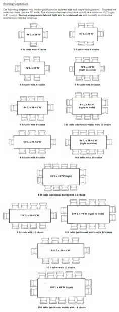 Table Sizes and Seating. Looks like a table seating 4 at each side could be 96 to 120 inches long (for tablecloth planning purposes). Dining Table Sizes, Dining Table Dimensions, Rectangle Dining Table, Diy Dining Table, Table And Chairs, Dining Rooms, Daining Table, Dining Table Design, Dining Sets
