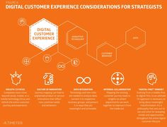 Altimeter Group looks at digital transformation from the digital customer experience perspective - source Slideshare