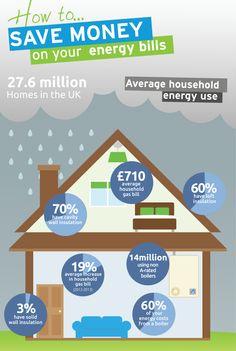 Energy Saving Infographic #energy