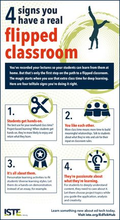 Use this infographic to get started with flipped learning in your classroom. Try these 4 strategies to get started.