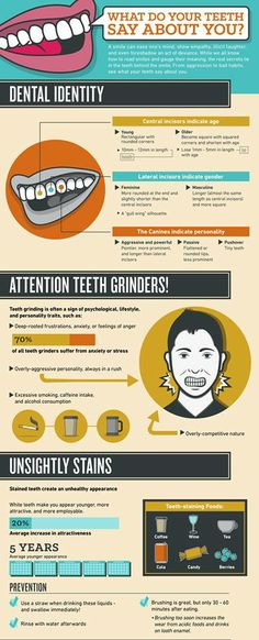 What Do Your Teeth Say About You? Did you know they can indicate age, gender and even personality? A very interesting infographic we found on the web.