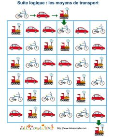 jeu pour enfant à imprimer : suite logique sur les moyens de transport - Tête à modeler