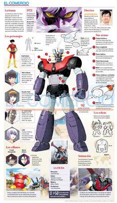 Robot Cartoon, Cartoon Tv, Vintage Cartoon, Combattler V, Koji Kabuto, Big Robots, Japanese Robot, Magazine Layout Design, Mecha Anime