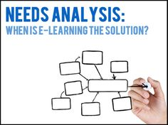 Needs Analysis - When is E-Learning The Solution?