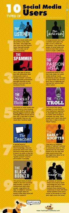 10 tipos de usuarios en Social Media #infografia #infographic #socialmedia