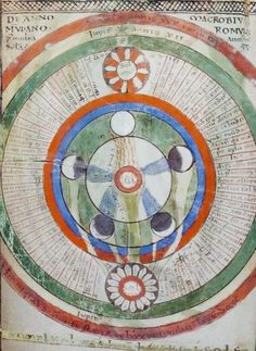 L'anno solare - miniatura dal Liber Floridus di Lamberto di Saint-Omer, 1121 - Gent, Universiteitsbibliotheek.