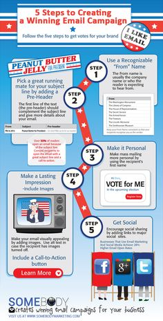 """With election day coming up, let's celebrate the occasion with a patriotic infographic on email marketing. From choosing the right """"from"""" name to integrating your email with social networks, if this type of marketing has your vote, check out the infographic for five steps towards a winning email marketing campaign."""