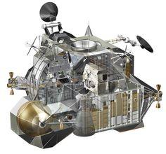 Apollo Space Program, Nasa Space Program, Moon Missions, Apollo Missions, Space Camera, Project Gemini, Nasa Engineer, Kerbal Space Program, Lunar Lander