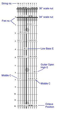 10-String Baritone Melody™ - Instruments and Tunings