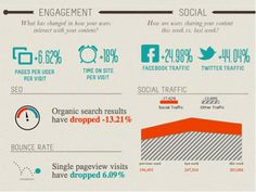 16 Tools Every Social Media Manager Should Be Using Right Now