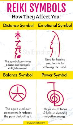 Reiki is a very popular healing technique, which is based on a unique principle. Let's see the interesting facts about reiki, reiki symbols and meanings. Reiki Meditation, Simbolos Do Reiki, Le Reiki, Reiki Room, Reiki Healer, Reiki Chakra, Chakra Healing, Reiki Energy Healing, Healing Symbol