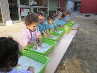 EL BLOG D'EDUCACIÓ INFANTIL: LES SAFATES D'EXPERIMENTACIÓ A P3