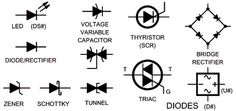 Electrical Symbols And Meanings Engineeringstudents Electrical