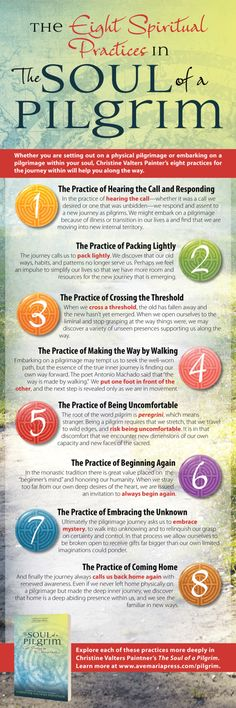 The Eight Spiritual Practices in The Soul of a Pilgrim (Infographic)