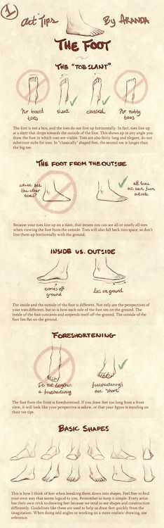 Art Tips - The Foot ✤ || CHARACTER DESIGN REFERENCES | キャラクターデザイン | çizgi film • #Drawingtips