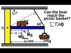 Physics - Mechanics: Torque (5 of 7) The Bicep - YouTube