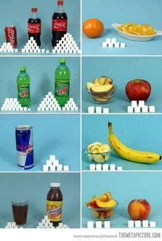 How much sugar???