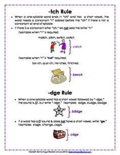 "This is a great visual for students that includes the following spelling / generalizations:""-tch'""-dge""The Doubling RuleThe Silent E RuleThe Y RuleEach student in your class can have one to use at school and at home.  This visual graphic organizer can also be made into a poster size and visible within the class room."