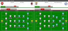 Arsenal vs AC Milan and Benfica vs Zenit line-ups for the 2nd leg of last-16. LIVE: http://www.FlashScore.com