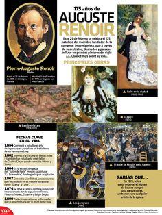 Hoy conmemoramos el 175 aniversario del natalicio de Auguste Renoir, fundador de la corriente impresionista. #Infographic
