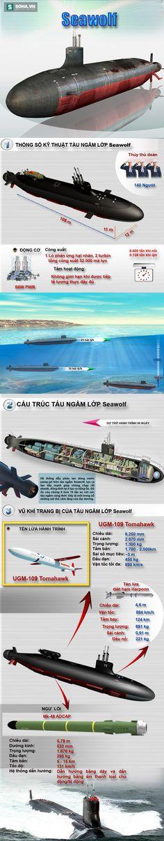 Cơn ác mộng của tàu ngầm hạt nhân Nga
