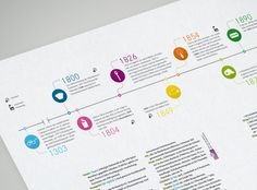 Brockhaus Encyclopedia Infographics on the Behance Network