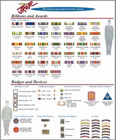 1000 Images About Proud Army Jrotc Mom On Pinterest