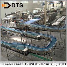 Conveyor System, Conveyor Belt, Band