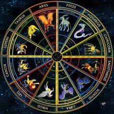 zodiaco - Buscar con Google