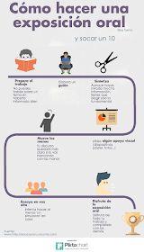 exposición oral infografía