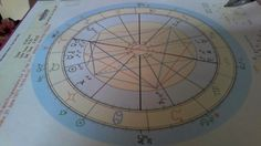 Astrology Chart Analysis Here we do a live astrology reading as we analyze this Taurus client's birth chart. Astrology Chart, Birth Chart, Taurus, Mystic, Cancer, Ox
