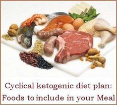 Cyclical ketogenic diet plan
