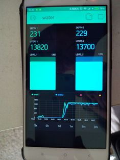 Picture of Water Tank Levels by WiFi on Your Phone