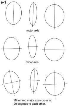 Tutorials - Drawing Ellipses
