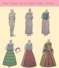 hoop-skirts-and-corsets:  Layers of a 1500-1550's dress by TzarinaRegina