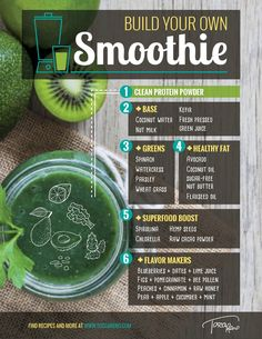 Choose your own adventure! Build your own #eatclean #smoothie with this handy guide. #eatcleandiet #Toscareno #cleaneating #eatingclean #breakfast #snack #eatcleansmoothie #morning #recipe #green