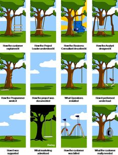 tree swing cartoon - pay attention to detail