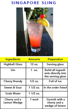 Easy singapore sling recipes