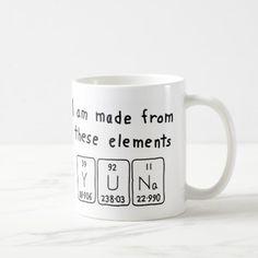 Erik periodic table name mug periodic table urtaz Choice Image