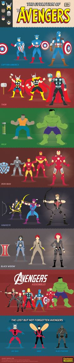 The Evolution Of The Avengers Infographic * Captain America * Thor * Hulk * Iron Man * Hawkeye * Black Widow *